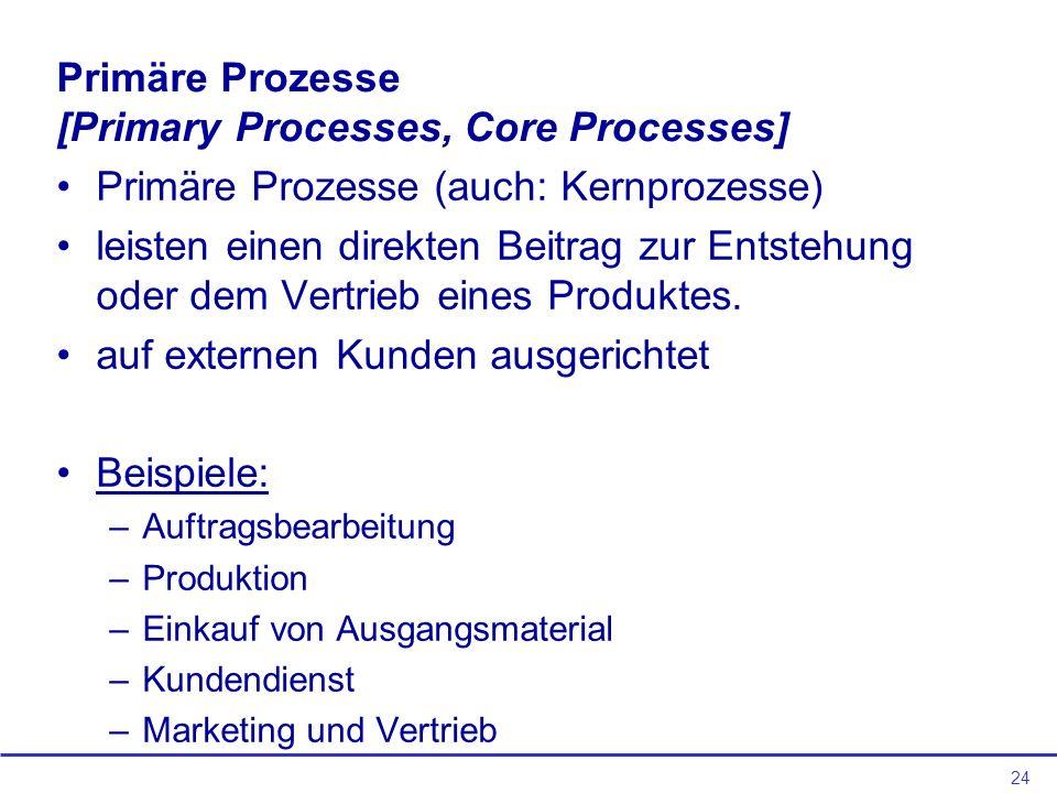 Primäre Prozesse [Primary Processes, Core Processes]